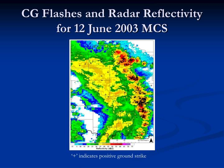 CG Flashes and Radar Reflectivity for 12 June 2003 MCS