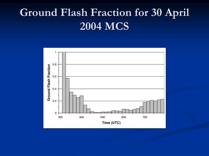 Ground Flash Fraction for 30 April 2004 MCS