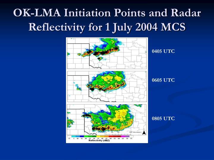 OK-LMA Initiation Points and Radar Reflectivity for 1 July 2004 MCS