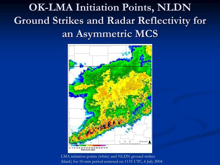 OK-LMA Initiation Points, NLDN Ground Strikes and Radar Reflectivity for an Asymmetric MCS