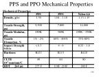 pps and ppo mechanical properties
