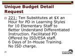 unique budget detail request