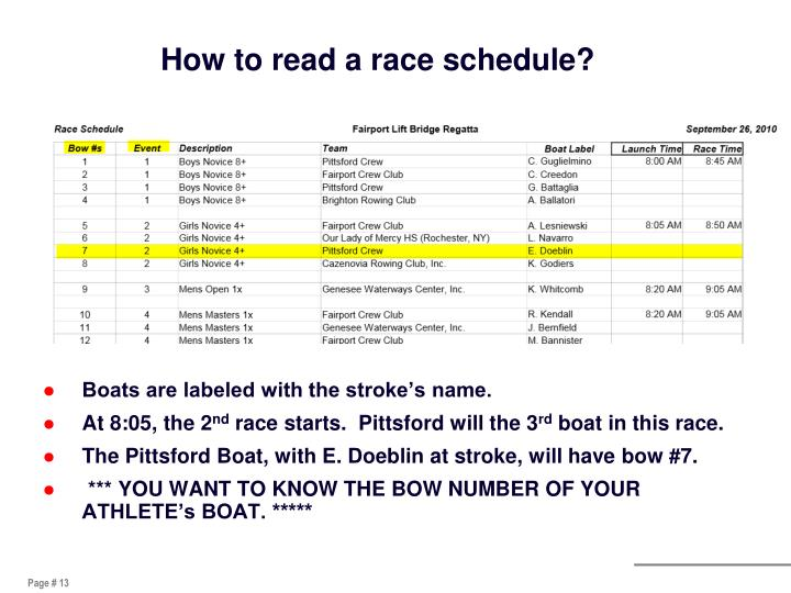 How to read a race schedule?