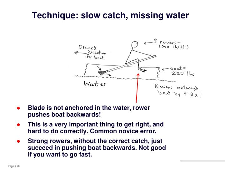 Technique: slow catch, missing water