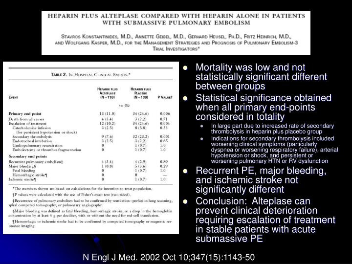 Mortality was low and not statistically significant different between groups