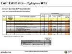 cost estimates highlighted wbs