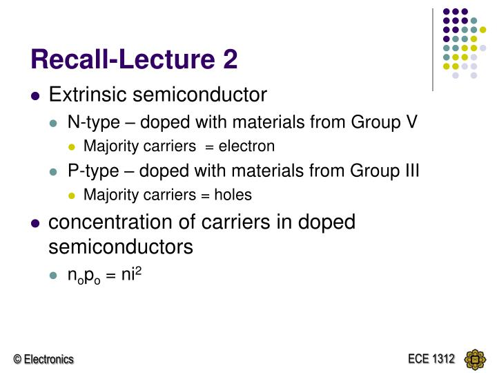 Recall lecture 21