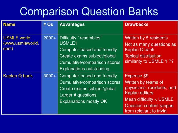 Comparison Question Banks