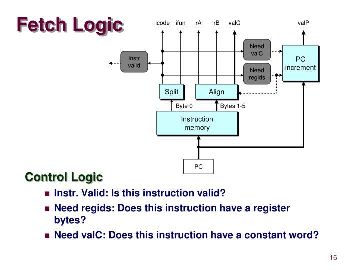 Fetch Logic