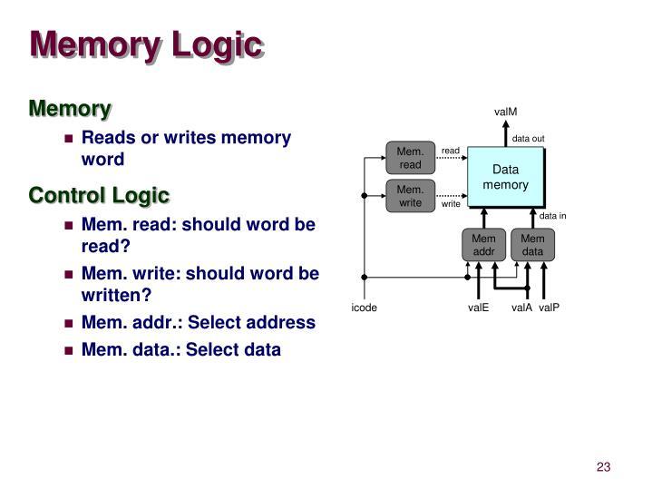 Memory Logic