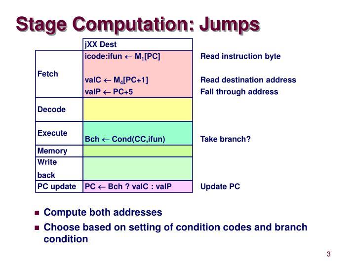 Stage computation jumps