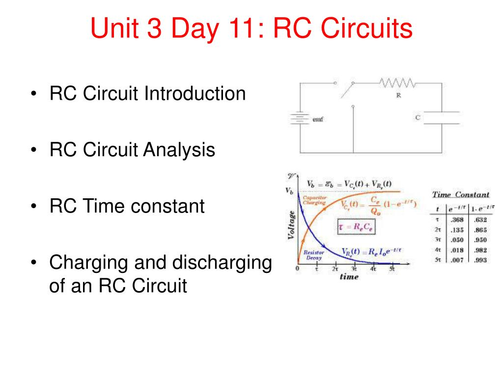 Ppt Unit 3 Day 11 Rc Circuits Powerpoint Presentation Id3210445 Series Circuit With Resistors N