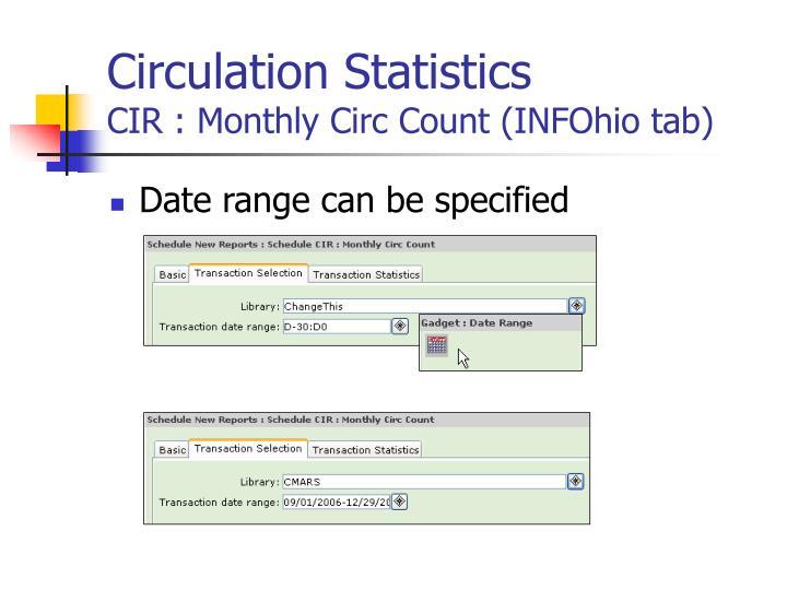 Circulation Statistics