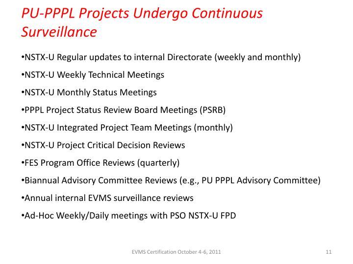 PU-PPPL Projects Undergo Continuous Surveillance
