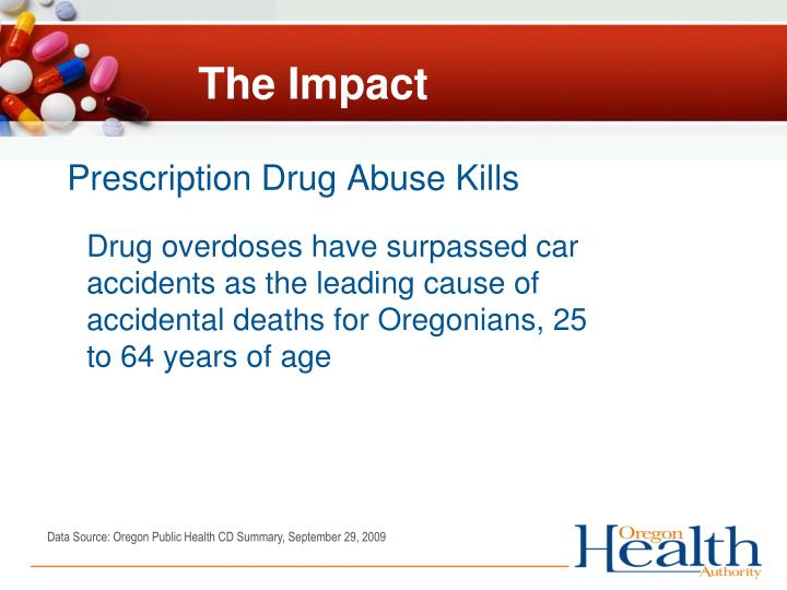 Prescription Drug Abuse Kills