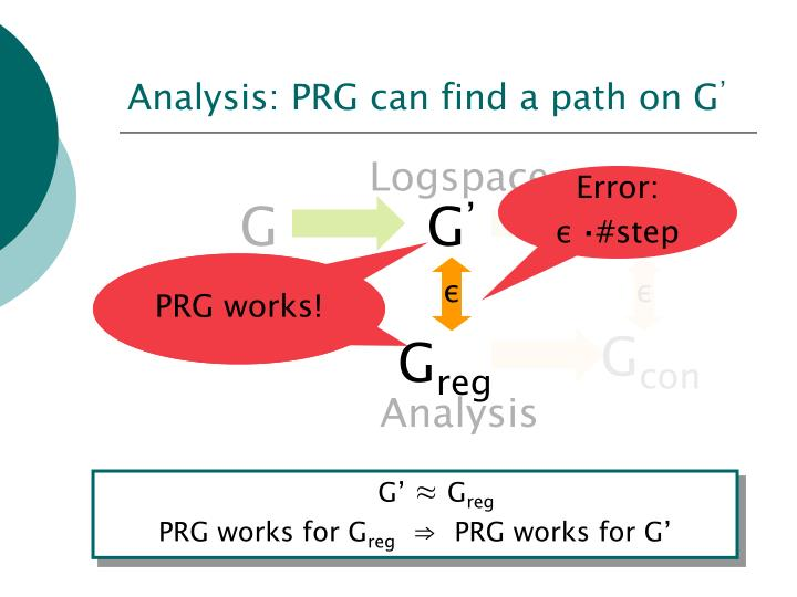 Analysis: PRG can find a path on G