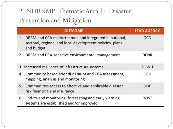 prevention and mitigation analysis 2 essay Hazard mitigation planning essay:: 15 works cited hazard mitigation planning is an approach aimed at the procedures of hazard analysis and critical.