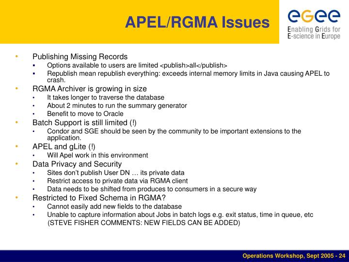 APEL/RGMA Issues