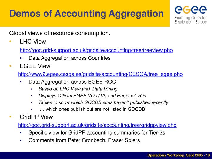 Demos of Accounting Aggregation