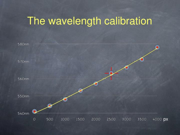 The wavelength calibration