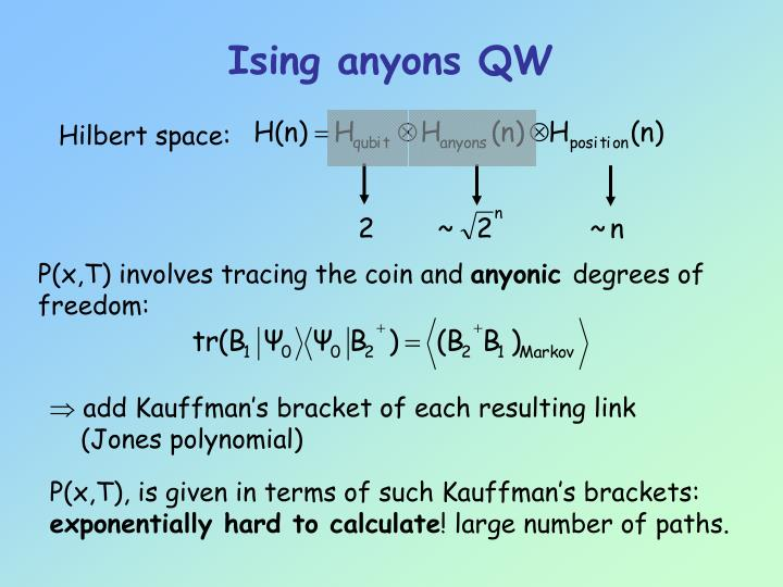 Ising anyons QW