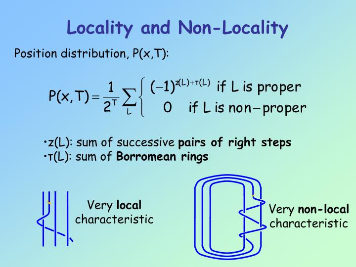Locality and Non-Locality
