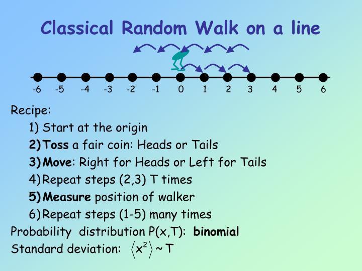 Classical Random Walk on a line