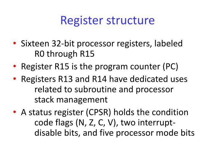Register structure