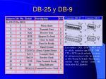 db 25 y db 9