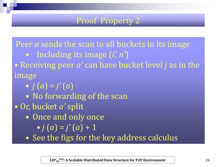 Proof  Property 2