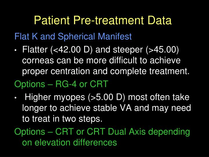 Patient Pre-treatment Data