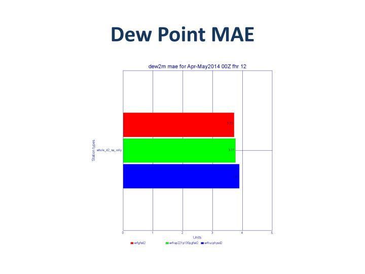 Dew Point MAE