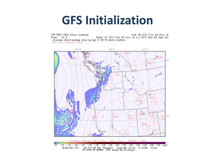 GFS Initialization
