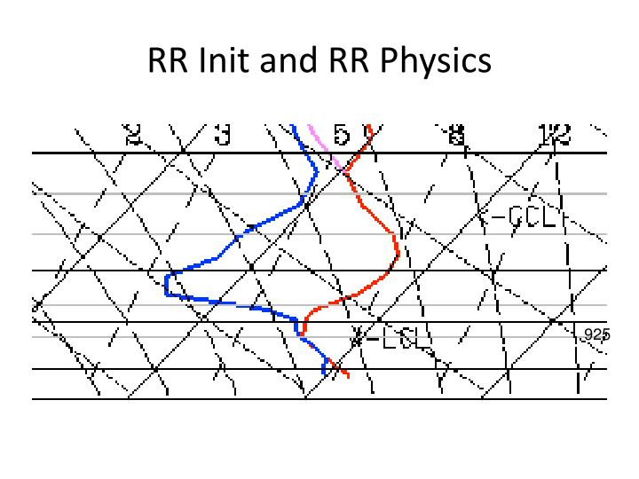 RR Init and RR Physics