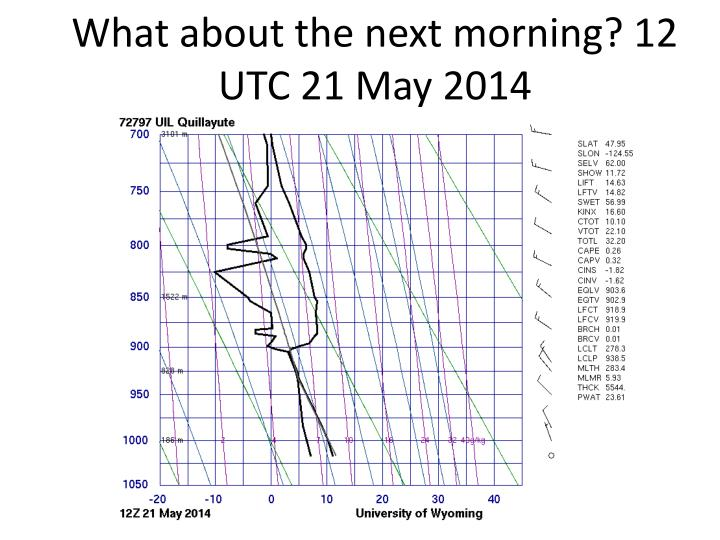 What about the next morning? 12 UTC 21 May 2014