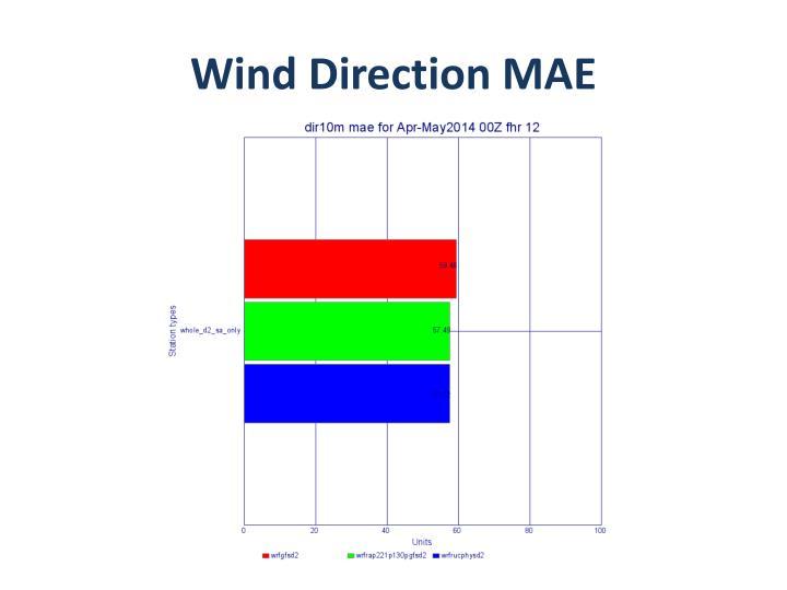 Wind Direction MAE