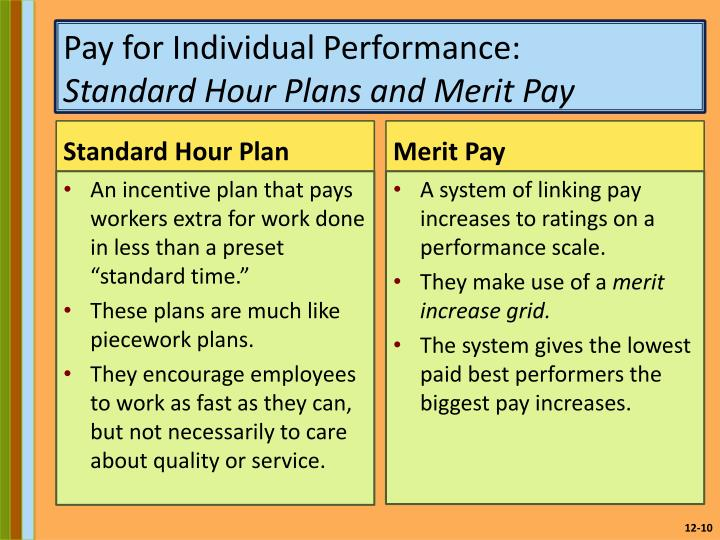 the use of merit pay and