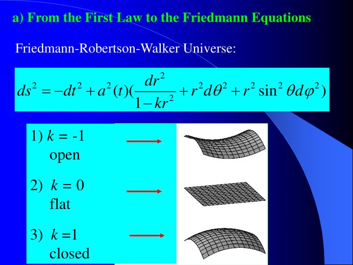 a) From the First Law to the Friedmann Equations