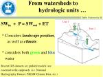 from watersheds to hydrologic units