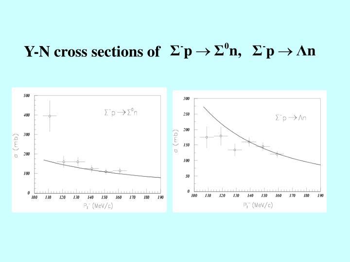 Y-N cross sections of