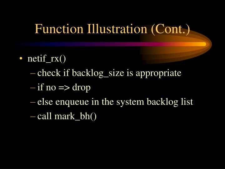 Function Illustration (Cont.)