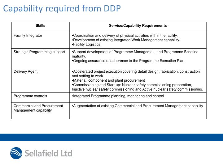 Capability required from DDP