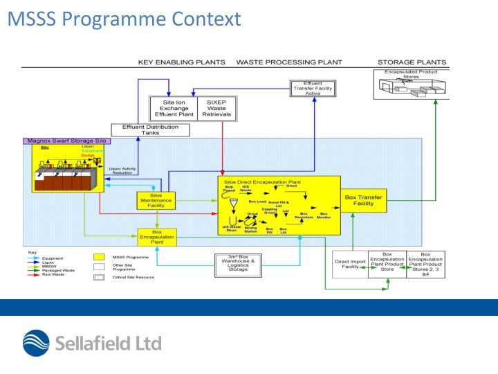 Msss programme context1