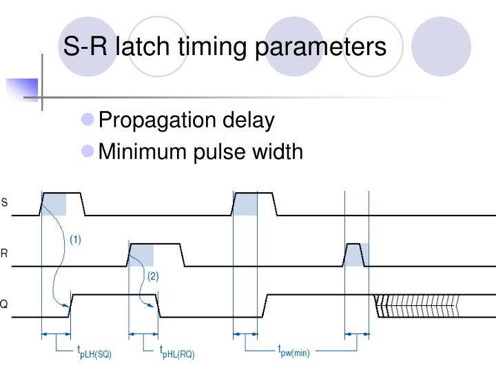 S-R latch timing parameters