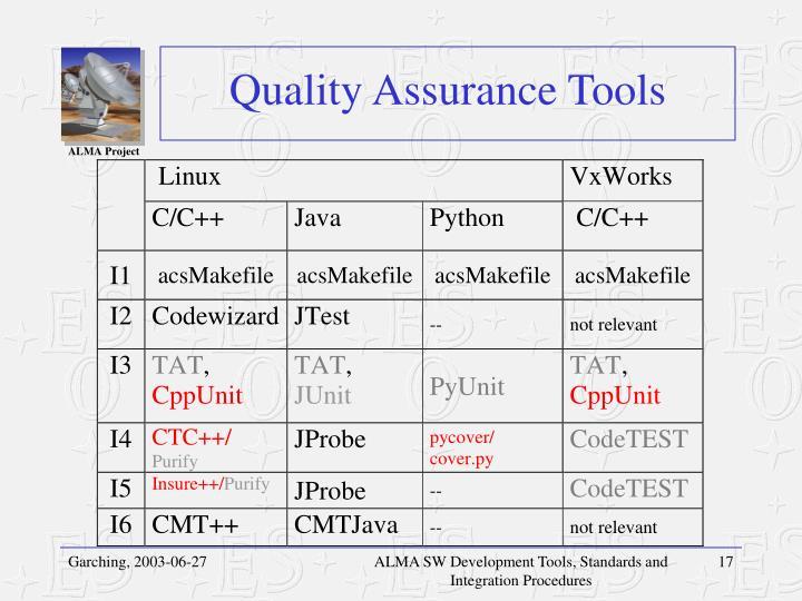 Quality Assurance Tools