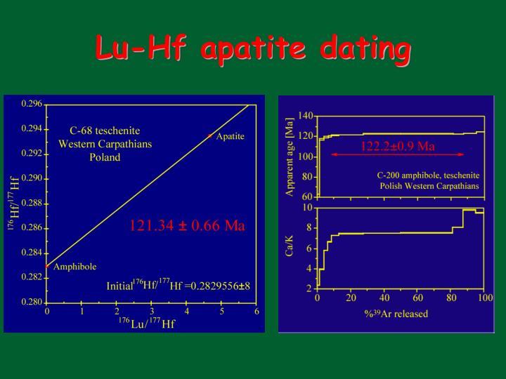 lu hf dating