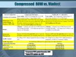compressed row vs viaduct