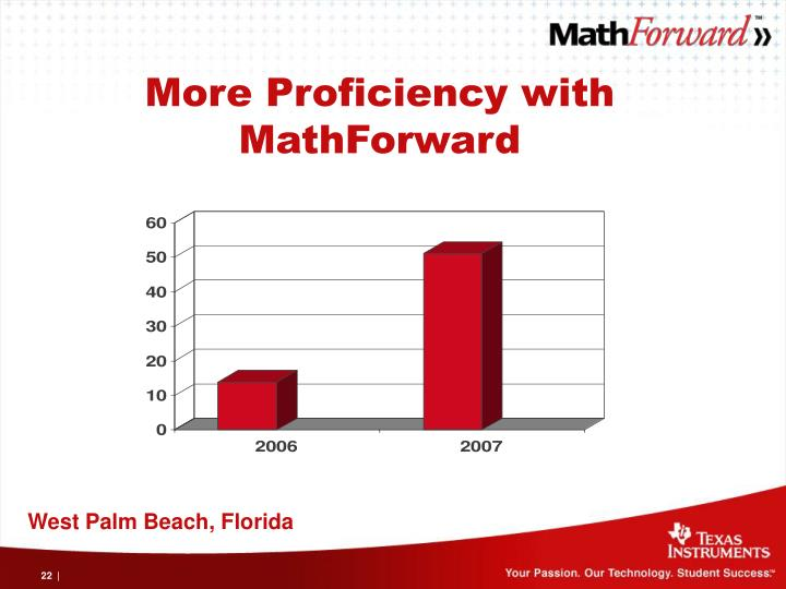 More Proficiency with MathForward