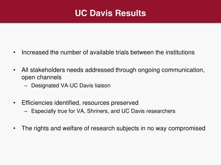 UC Davis Results