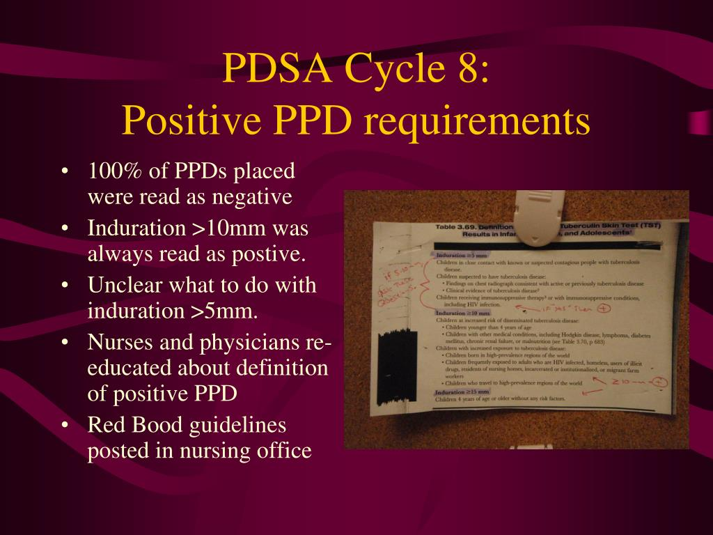 PPT - Rangel PDSA TB Didactic PowerPoint Presentation - ID